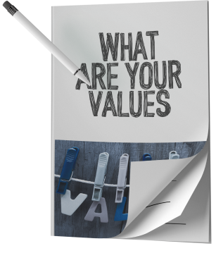 What are your values Wertetest